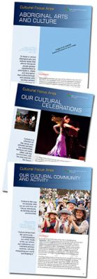 Image of chapter pages from the Cultural Setting Report.