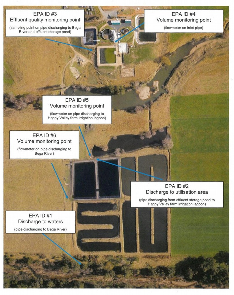 Bega sewage treatment plant monitoring and discharge locations.