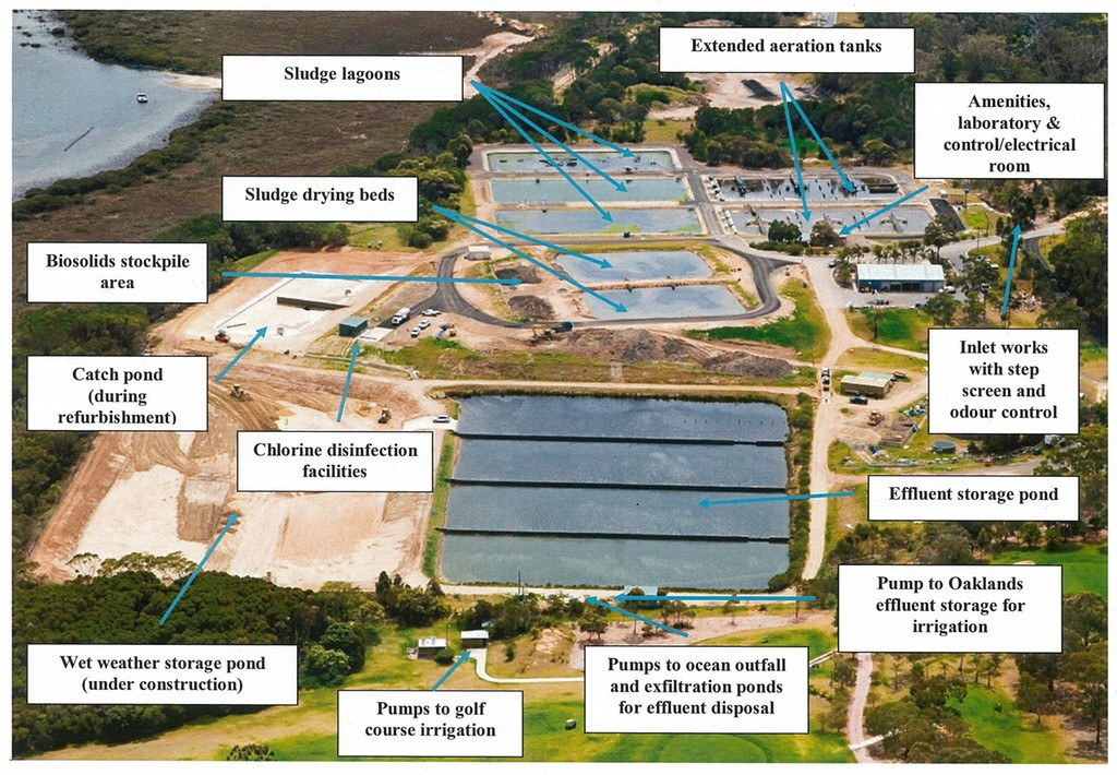 Merimbula Sewage Treatment Plant  process units.