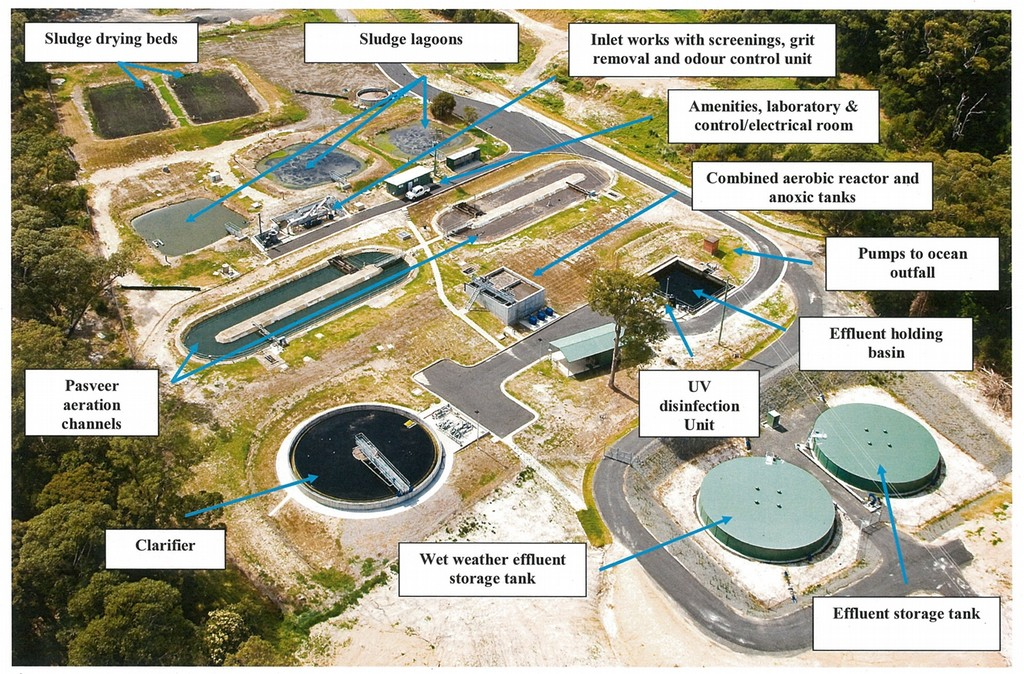 Bermagui sewage treatment plant  process unit locations.