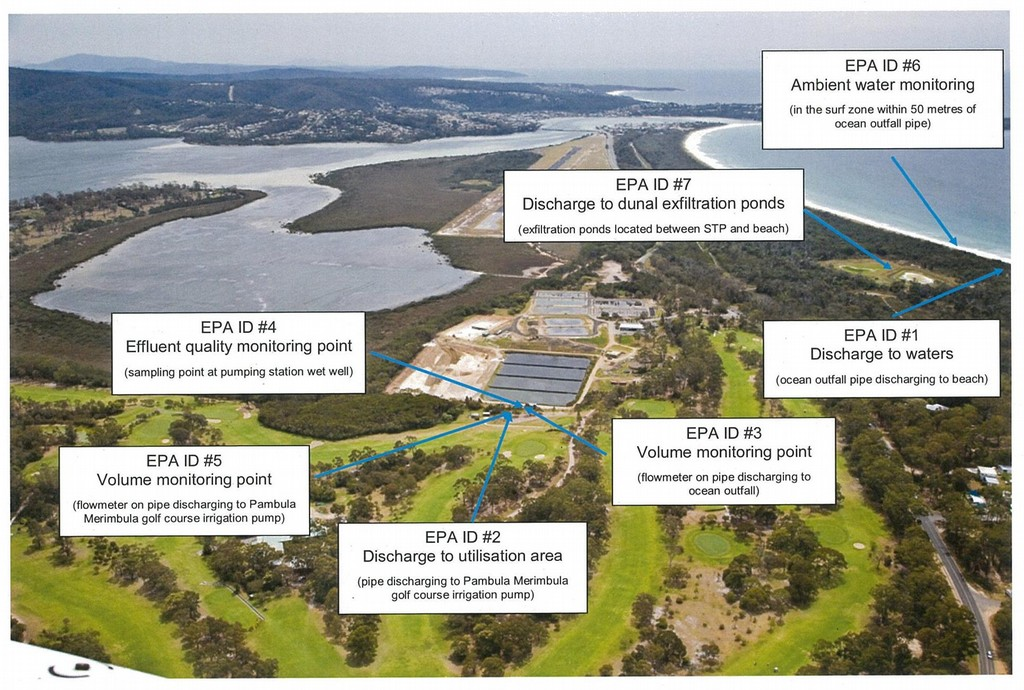 Merimbula Sewage Treatment Plant monitoring and outfall points.