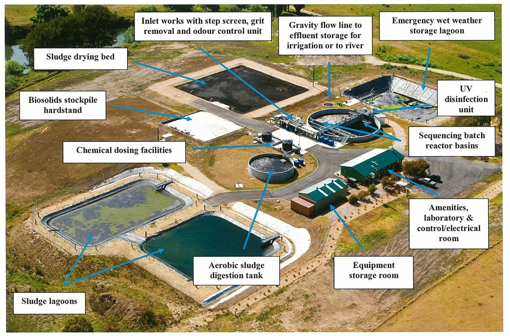Bega sewage treatment plant process unit locations.
