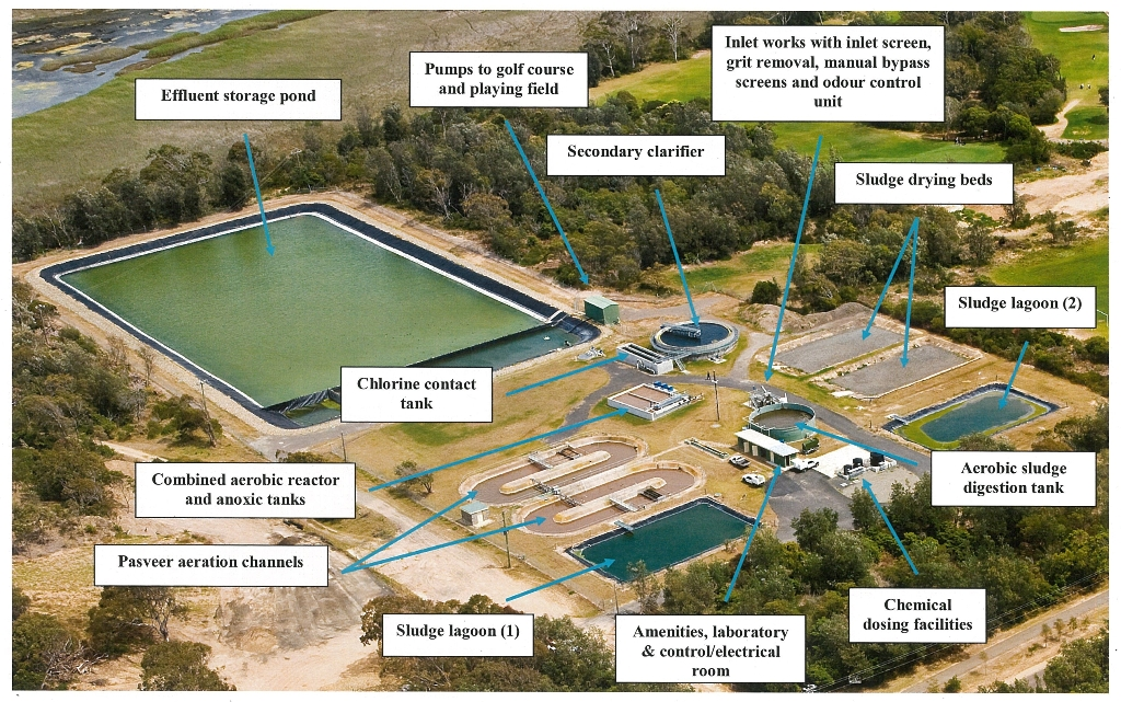 Tathra sewage treatment plant process untis.