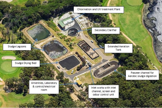 Tura Beach sewage treatment plant process units.