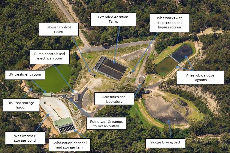 Eden Sewage Treatment Plant process units.